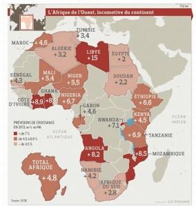 PREVISION DE CROISSANCE DE L AFRIQUE EN 2013