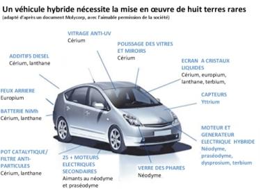 voiture_hybride-2