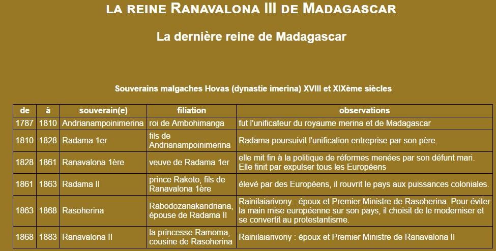 souverains-malgaches-hovas-dynastie-imerina-ranavalona-iii