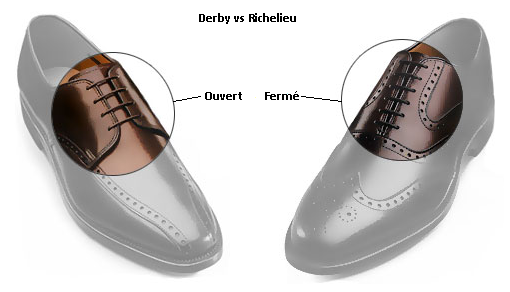 richelieu-derby